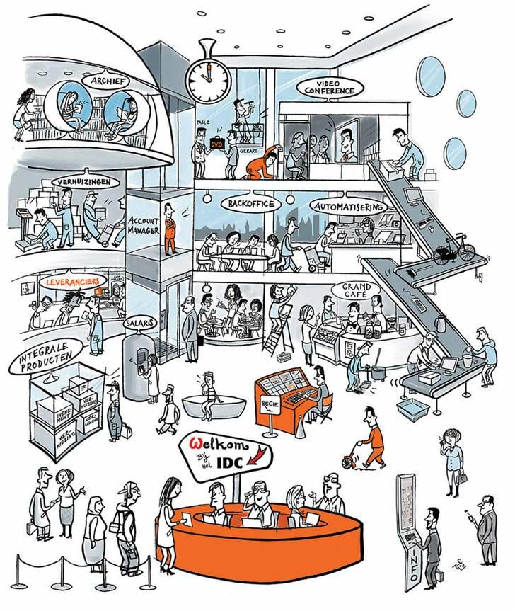 infographic-flos-vingerhoets-office